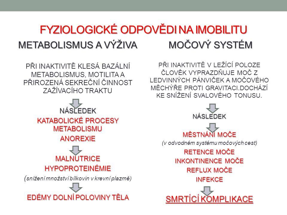 FYZIOLOGICKÉ ODPOVĚDI NA IMOBILITU METABOLISMUS A VÝŽIVA PŘI INAKTIVITĚ KLESÁ BAZÁLNÍ METABOLISMUS, MOTILITA A PŘIROZENÁ SEKREČNÍ ČINNOST ZAŽÍVACÍHO T
