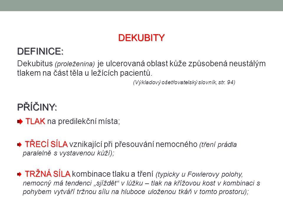 DEKUBITYDEFINICE: Dekubitus (proleženina) je ulcerovaná oblast kůže způsobená neustálým tlakem na část těla u ležících pacientů. (Výkladový ošetřovate