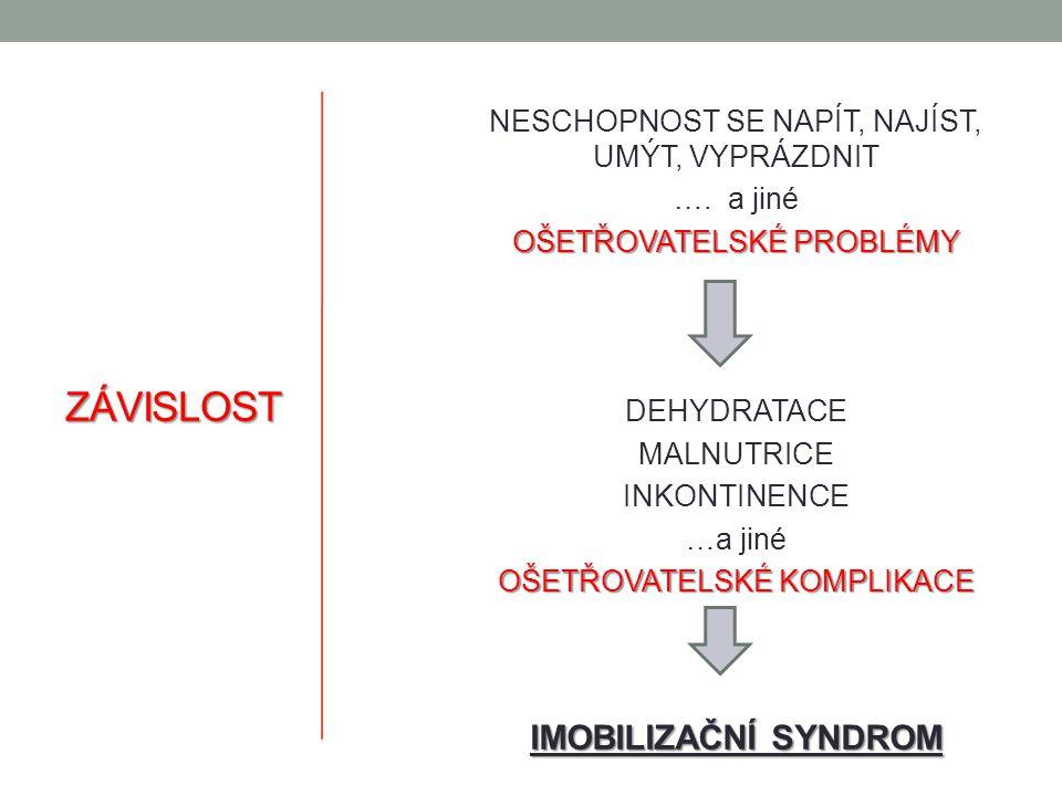 FYZILOGICKÉ ODPOVĚDI NA IMOBILITU POHYBOVÝ SYSTÉM ATROFIE POKLES SVALOVÉ HMOTY Svalová vlákna se nekontrahují jako při normální fyzické aktivitě; Dysfunkce svalové hmoty vede k poruchám mezi tvorbou a odbouráváním kostního tkaniva a ke změnám na kostech a kloubech; POHYBOVÝ SYSTÉM OSTEOPORÓZA Z INAKTIVITY ÚBYTEK KOSTNÍ HMOTY Při imobilizaci se vyplavuje zvýšené množství vápníku z kostí ; DEMINERALIZACE DEMINERALIZACE kosti začíná již 2.-3.den imobilizace; Kost je křehká a snadno se zlomí; Demineralizace při inaktivitě není závislá na příjmu vápníku ve stravě a způsobuje další orgánové poruchy (vyplavení vápníku – ledvinné kameny).