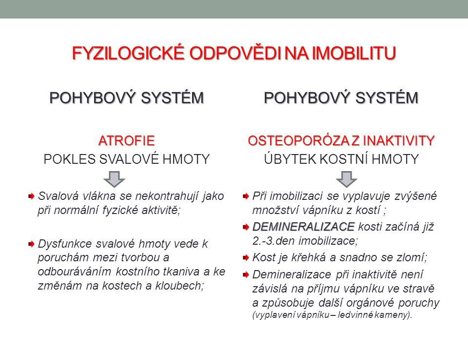 FYZILOGICKÉ ODPOVĚDI NA IMOBILITU POHYBOVÝ SYSTÉM ATROFIE POKLES SVALOVÉ HMOTY Svalová vlákna se nekontrahují jako při normální fyzické aktivitě; Dysf