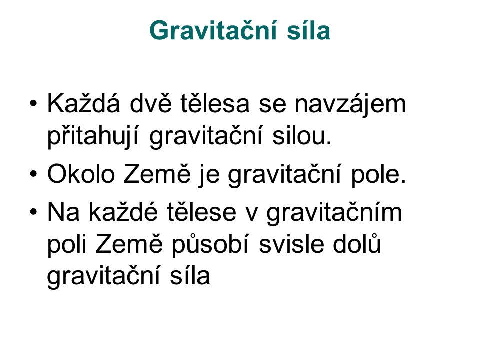 Gravitační síla Každá dvě tělesa se navzájem přitahují gravitační silou. Okolo Země je gravitační pole. Na každé tělese v gravitačním poli Země působí
