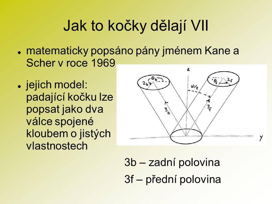 Jak to kočky dělají VII matematicky popsáno pány jménem Kane a Scher v roce 1969 jejich model: padající kočku lze popsat jako dva válce spojené kloube