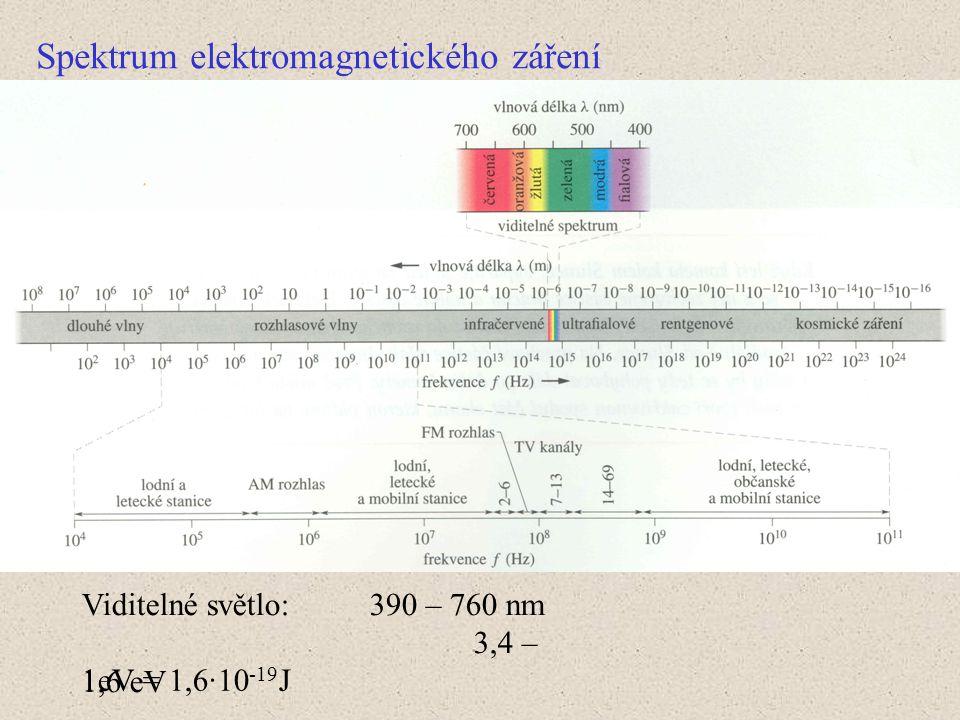 Spektrum elektromagnetického záření Viditelné světlo: 390 – 760 nm 3,4 – 1,6 eV 1eV = 1,6·10 -19 J