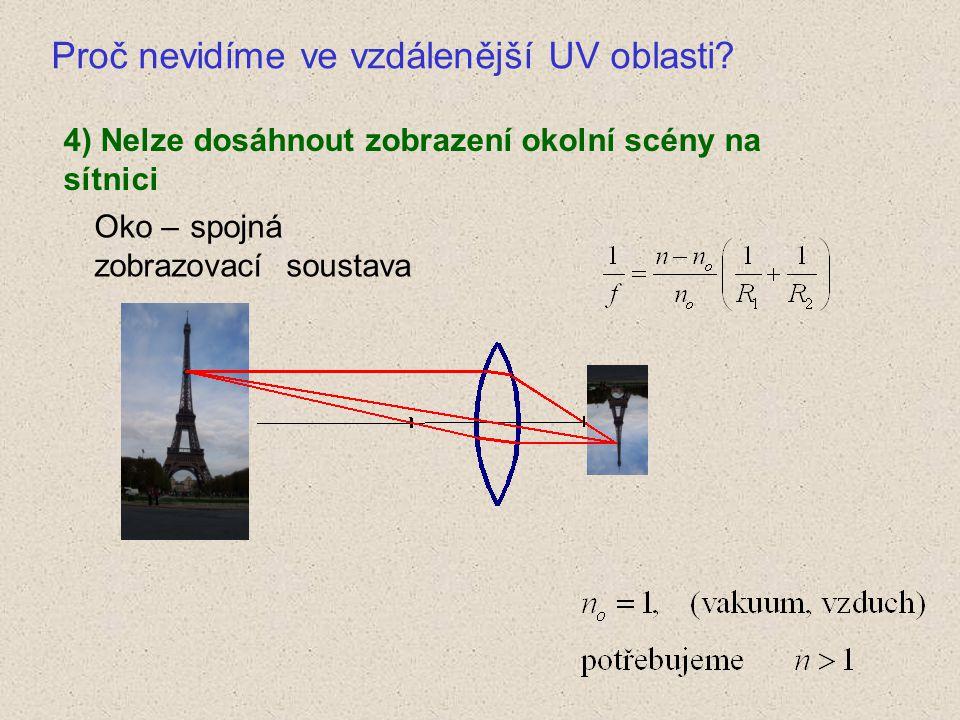 4) Nelze dosáhnout zobrazení okolní scény na sítnici Oko – spojná zobrazovací soustava Proč nevidíme ve vzdálenější UV oblasti