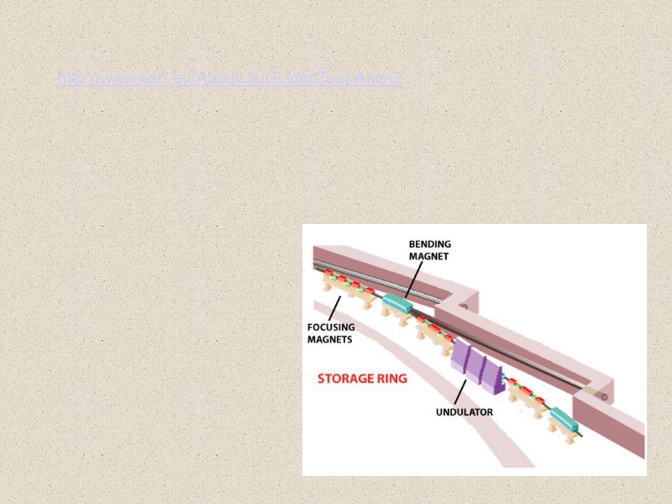 Spektrum elektromagnetického záření Proč?