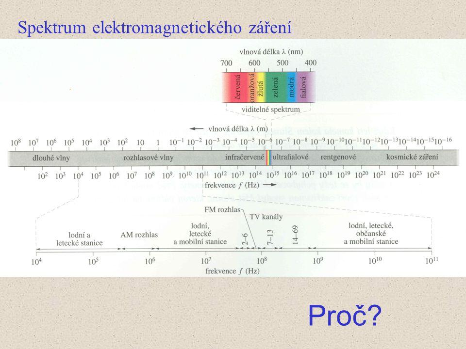 Spektrum elektromagnetického záření Proč