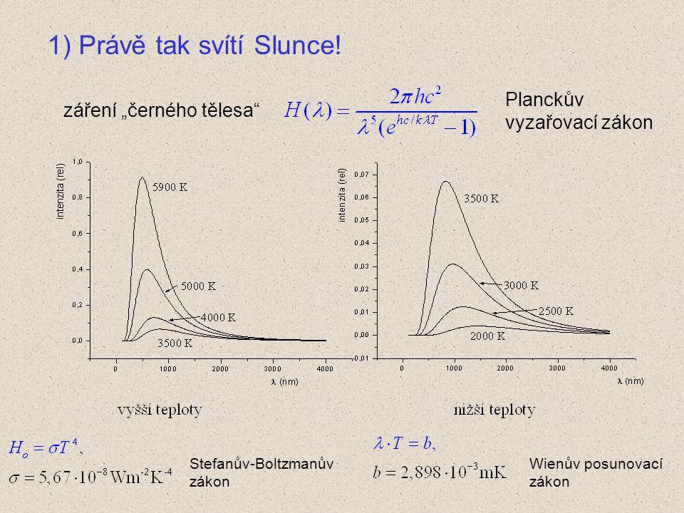 6) Dlouhé vlny se snáze ohýbají oko: d = 5 μm Proč nevidíme ve vzdálenější IR oblasti?
