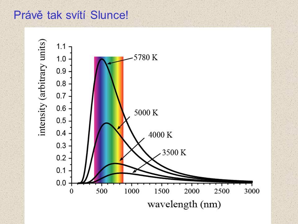Celkem tedy: V oblasti viditelného světla nejvíce svítí Slunce.