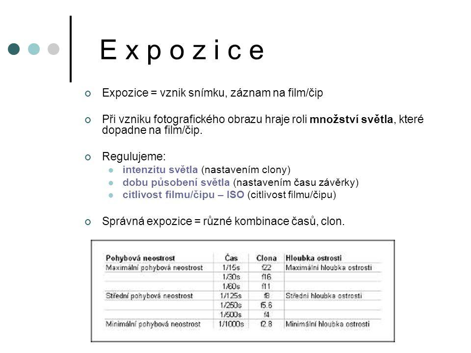 E x p o z i c e Expozice = vznik snímku, záznam na film/čip Při vzniku fotografického obrazu hraje roli množství světla, které dopadne na film/čip.