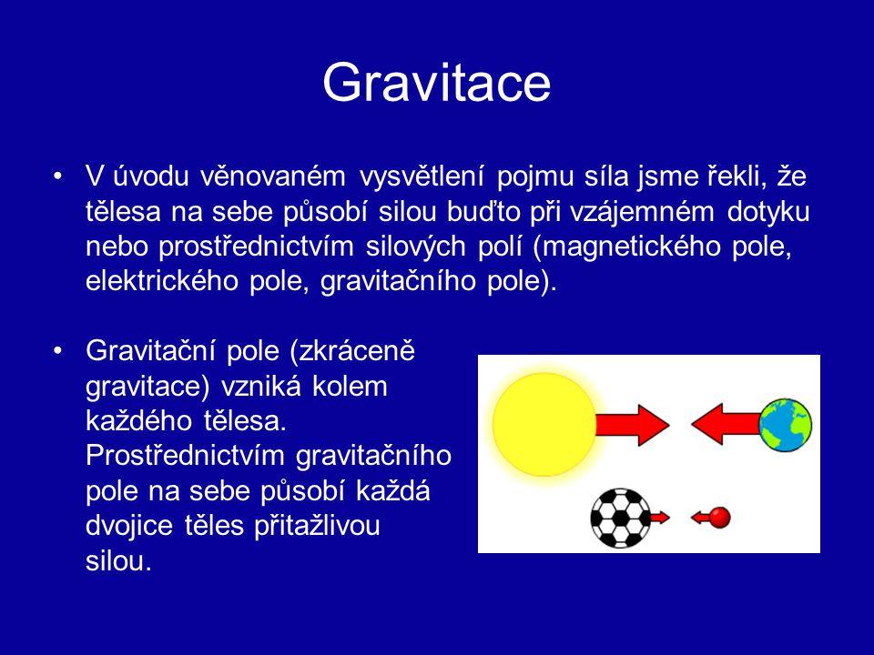 Gravitace V úvodu věnovaném vysvětlení pojmu síla jsme řekli, že tělesa na sebe působí silou buďto při vzájemném dotyku nebo prostřednictvím silových polí (magnetického pole, elektrického pole, gravitačního pole).