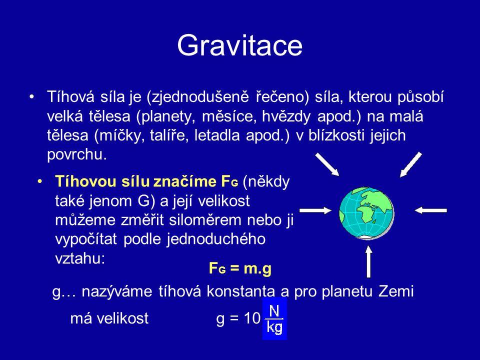 Gravitace Tíhová síla je (zjednodušeně řečeno) síla, kterou působí velká tělesa (planety, měsíce, hvězdy apod.) na malá tělesa (míčky, talíře, letadla apod.) v blízkosti jejich povrchu.