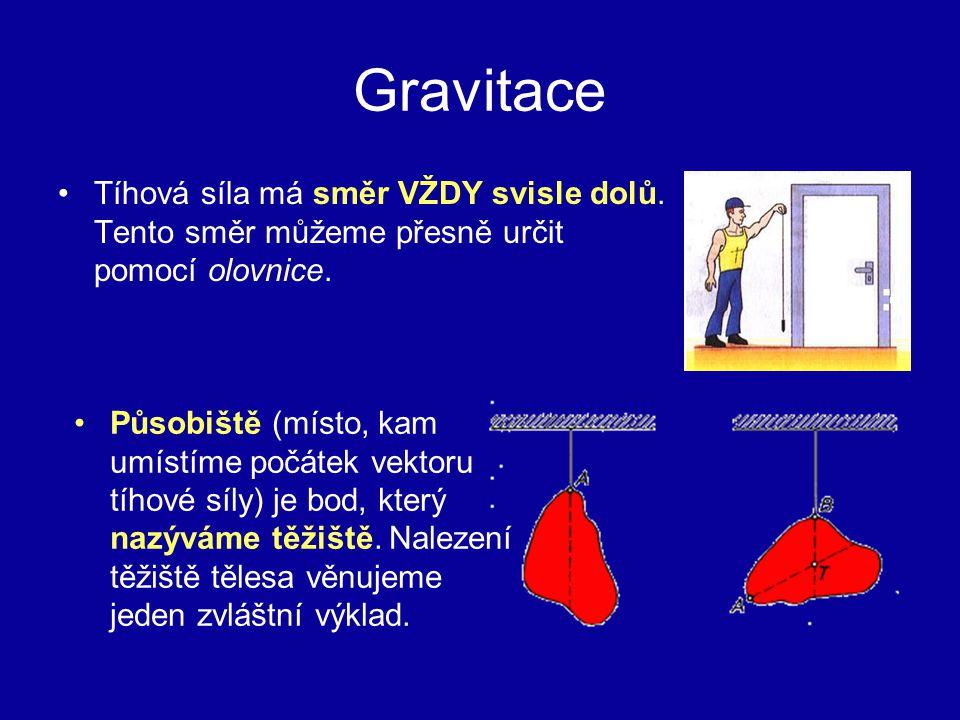 Gravitace Tíhová síla má směr VŽDY svisle dolů. Tento směr můžeme přesně určit pomocí olovnice. Působiště (místo, kam umístíme počátek vektoru tíhové