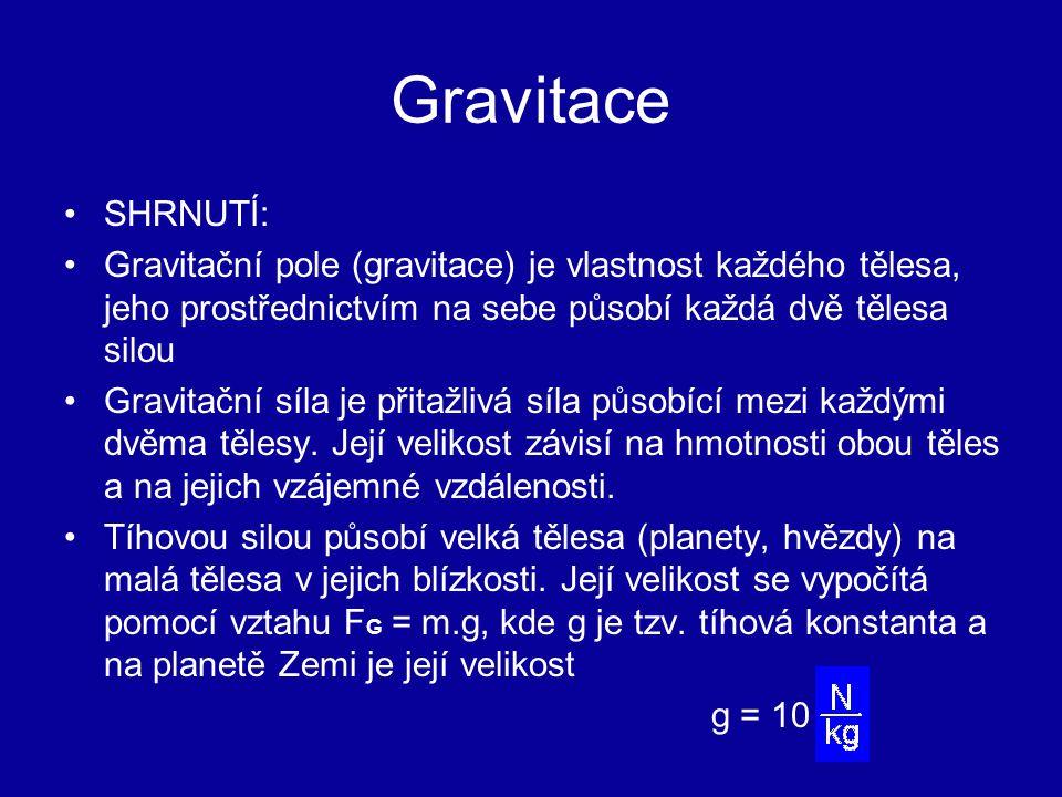 Gravitace SHRNUTÍ: Gravitační pole (gravitace) je vlastnost každého tělesa, jeho prostřednictvím na sebe působí každá dvě tělesa silou Gravitační síla je přitažlivá síla působící mezi každými dvěma tělesy.