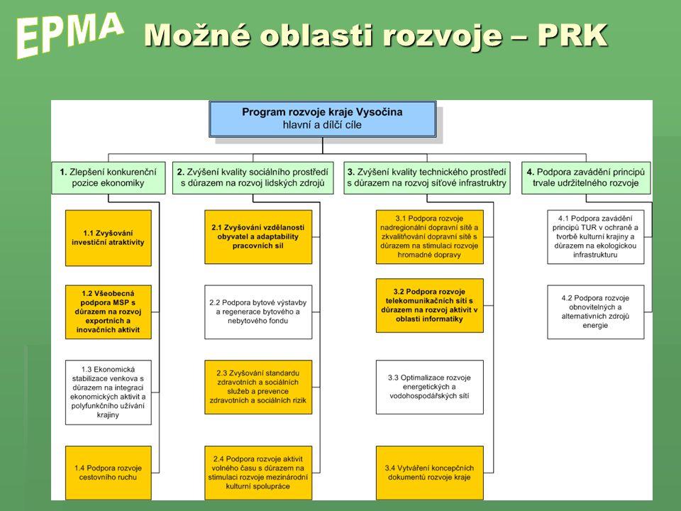 Možné oblasti rozvoje – PRK