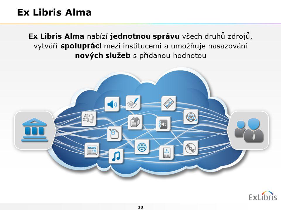 18 Ex Libris Alma Ex Libris Alma nabízí jednotnou správu všech druhů zdrojů, vytváří spolupráci mezi institucemi a umožňuje nasazování nových služeb s přidanou hodnotou