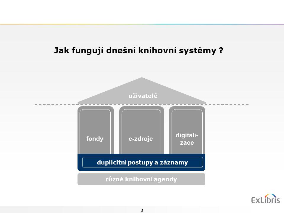 2 Jak fungují dnešní knihovní systémy .