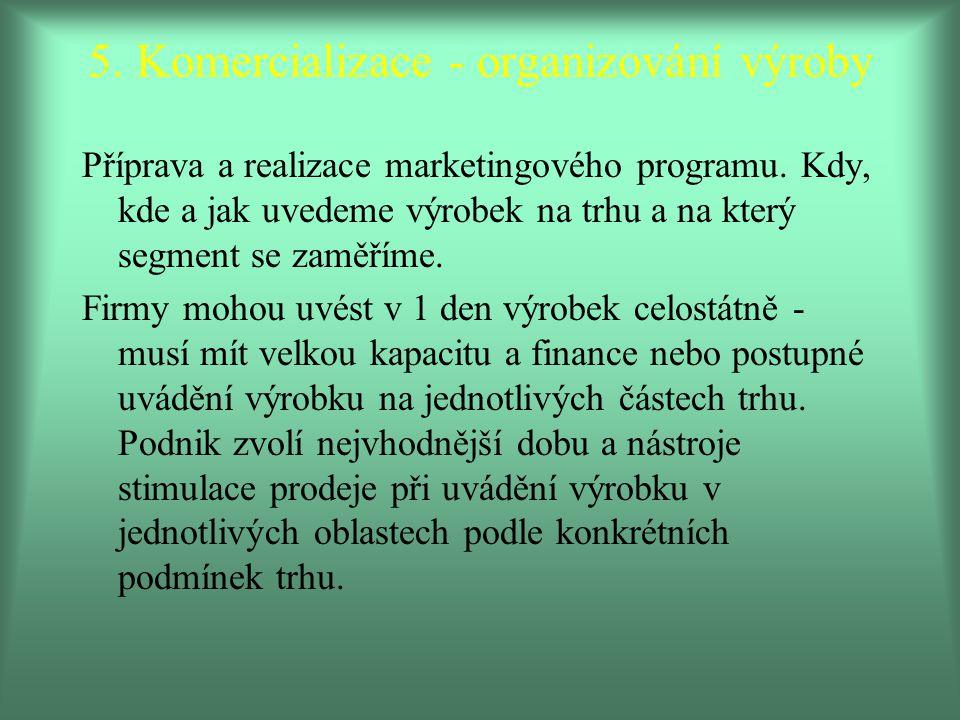 5. Komercializace - organizování výroby Příprava a realizace marketingového programu.