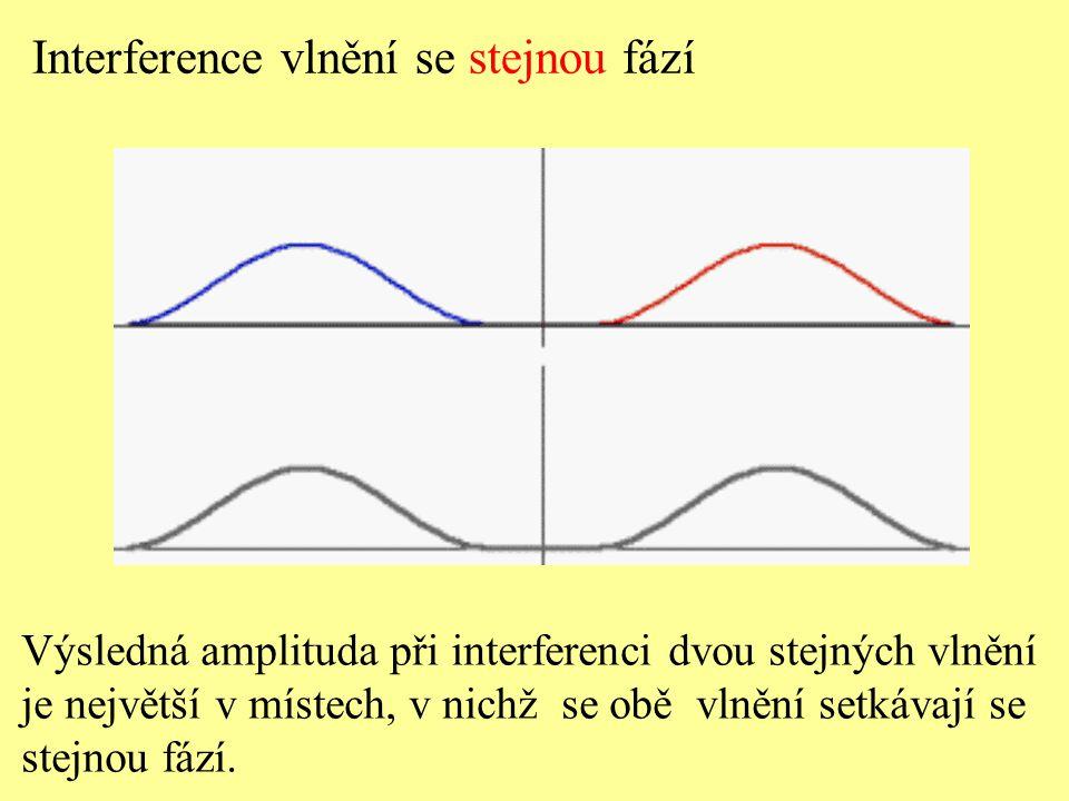 Výsledná amplituda při interferenci dvou stejných vlnění je největší v místech, v nichž se obě vlnění setkávají se stejnou fází. Interference vlnění s
