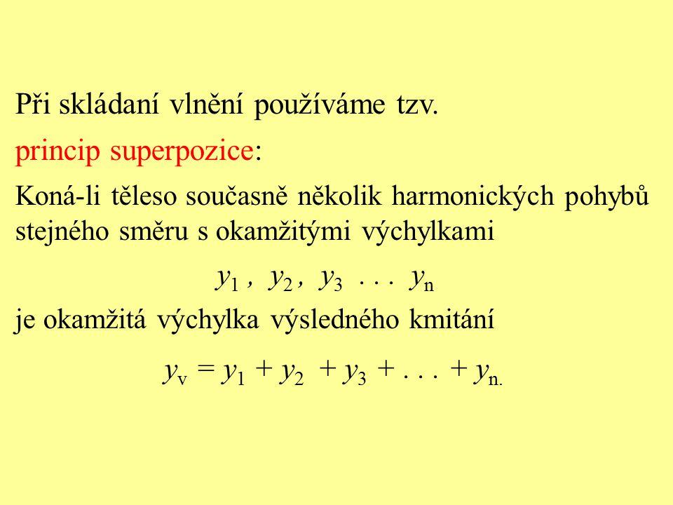 y v = y 1 +y 2 y v = y 1 - y 2 x y Z2Z2 Z1Z1 Skládání vlnění Výchylky stejného směru sčítáme.
