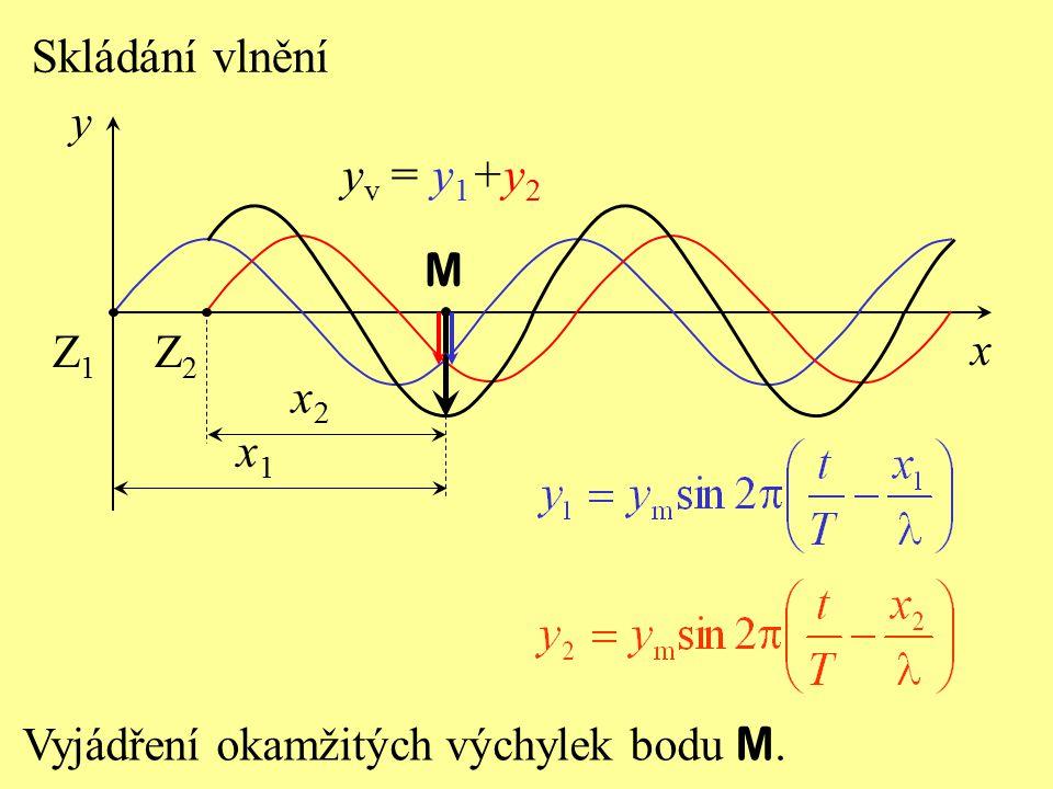 x2x2 x1x1 M x y Z2Z2 Z1Z1 Vyjádření okamžitých výchylek bodu M. y v = y 1 +y 2 Skládání vlnění