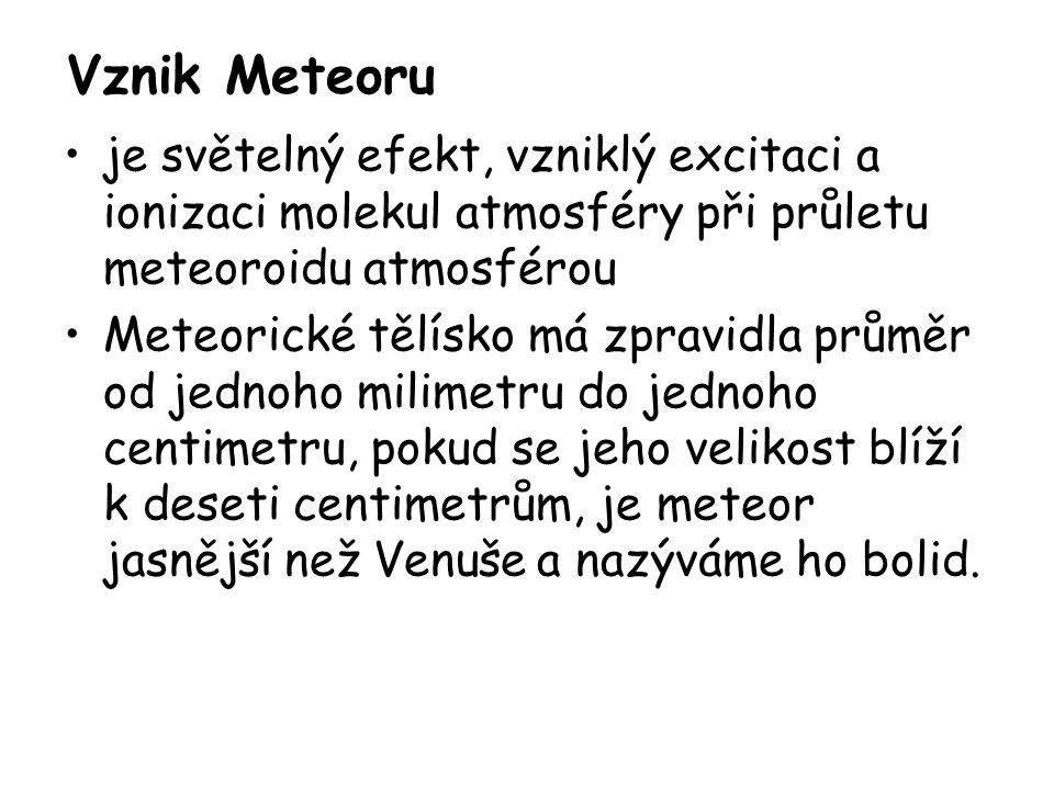 Dělení meteorů Podle jasnosti Meteory jasnější než Venuše nazýváme bolidy Meteory pozorovatelné pouze delekohledy nazýváme teleskopické meteory Podle příslušnosti k roji na rojové meteory a sporadické, pokud nanáleží k žádnému roji.