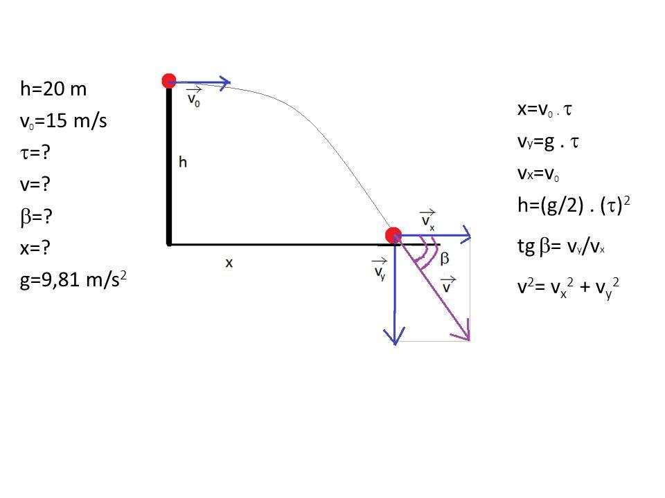 h=20 m v 0 =15 m/s  =. v=.  =. x=. g=9,81 m/s 2 x=v 0.