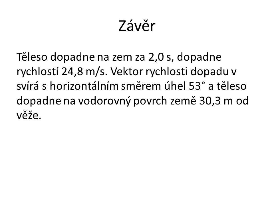 Závěr Těleso dopadne na zem za 2,0 s, dopadne rychlostí 24,8 m/s.