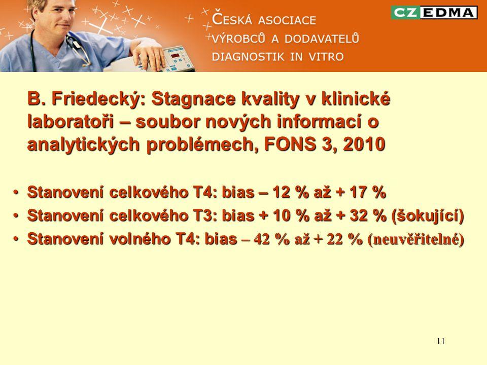 11 B. Friedecký: Stagnace kvality v klinické laboratoři – soubor nových informací o analytických problémech, FONS 3, 2010 Stanovení celkového T4: bias
