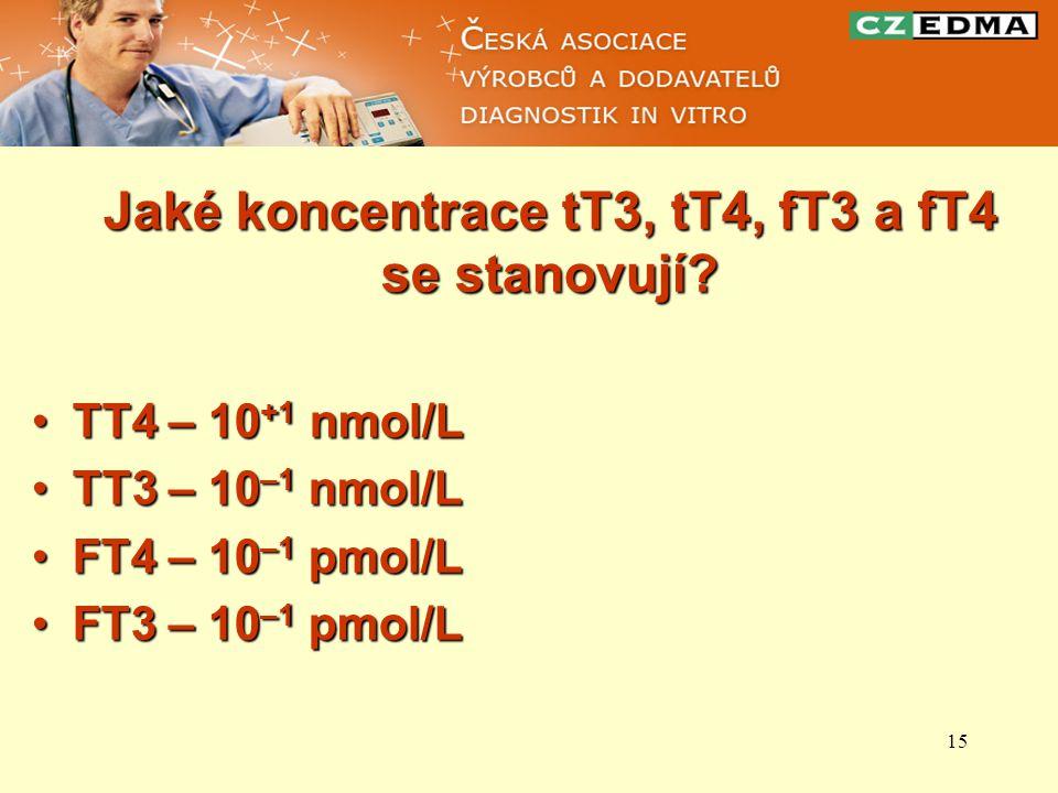 15 Jaké koncentrace tT3, tT4, fT3 a fT4 se stanovují? Jaké koncentrace tT3, tT4, fT3 a fT4 se stanovují? TT4 – 10 +1 nmol/LTT4 – 10 +1 nmol/L TT3 – 10