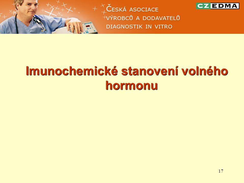 17 Imunochemické stanovení volného hormonu
