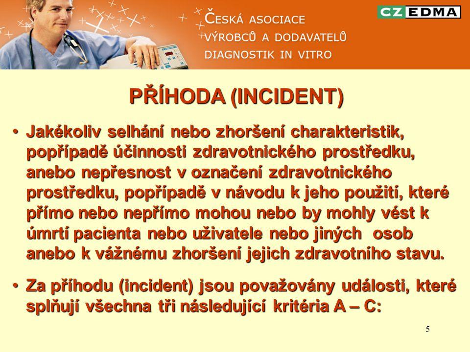 5 PŘÍHODA (INCIDENT) Jakékoliv selhání nebo zhoršení charakteristik, popřípadě účinnosti zdravotnického prostředku, anebo nepřesnost v označení zdravo
