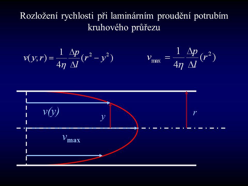Rozložení rychlosti při laminárním proudění potrubím kruhového průřezu r y v(y) v max