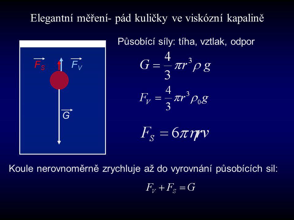 Elegantní měření- pád kuličky ve viskózní kapalině G FVFV FSFS Působící síly: tíha, vztlak, odpor Koule nerovnoměrně zrychluje až do vyrovnání působíc