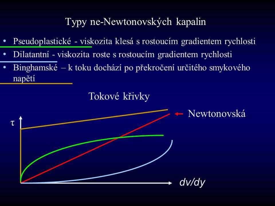 Typy ne-Newtonovských kapalin Pseudoplastické - viskozita klesá s rostoucím gradientem rychlosti Dilatantní - viskozita roste s rostoucím gradientem r