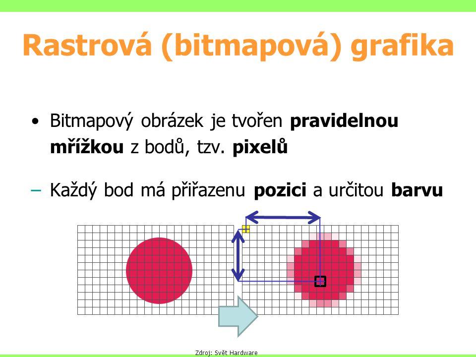 Bitmapový obrázek je tvořen pravidelnou mřížkou z bodů, tzv. pixelů –Každý bod má přiřazenu pozici a určitou barvu Zdroj: Svět Hardware Rastrová (bitm