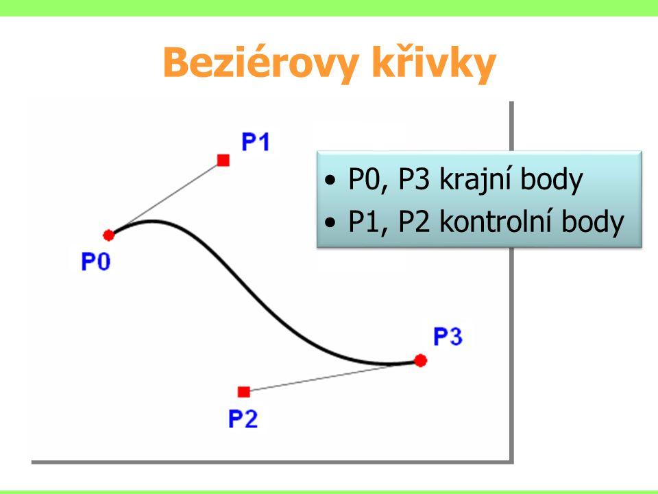 Beziérovy křivky P0, P3 krajní body P1, P2 kontrolní body P0, P3 krajní body P1, P2 kontrolní body