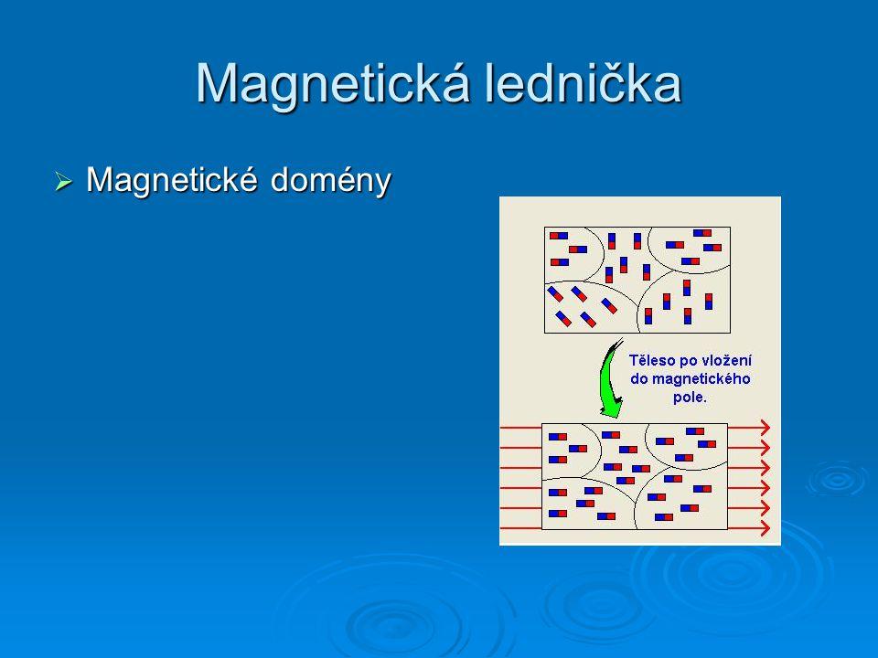 Magnetická lednička  Magnetické domény