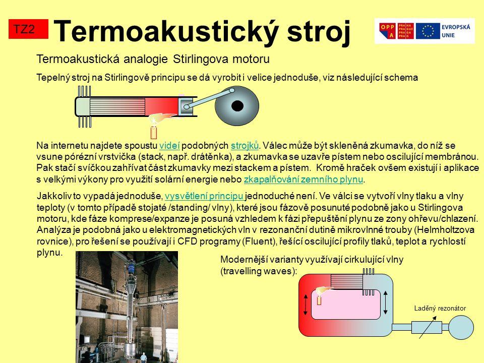 Termoakustická analogie Stirlingova motoru Tepelný stroj na Stirlingově principu se dá vyrobit i velice jednoduše, viz následující schema Na internetu