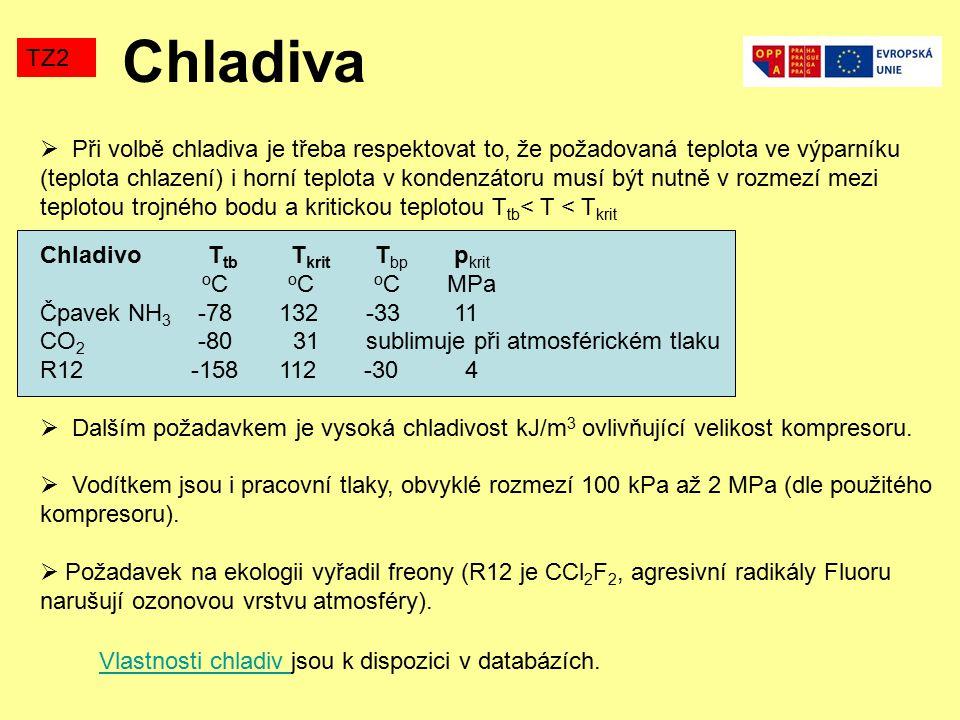 Chladiva TZ2  Při volbě chladiva je třeba respektovat to, že požadovaná teplota ve výparníku (teplota chlazení) i horní teplota v kondenzátoru musí b