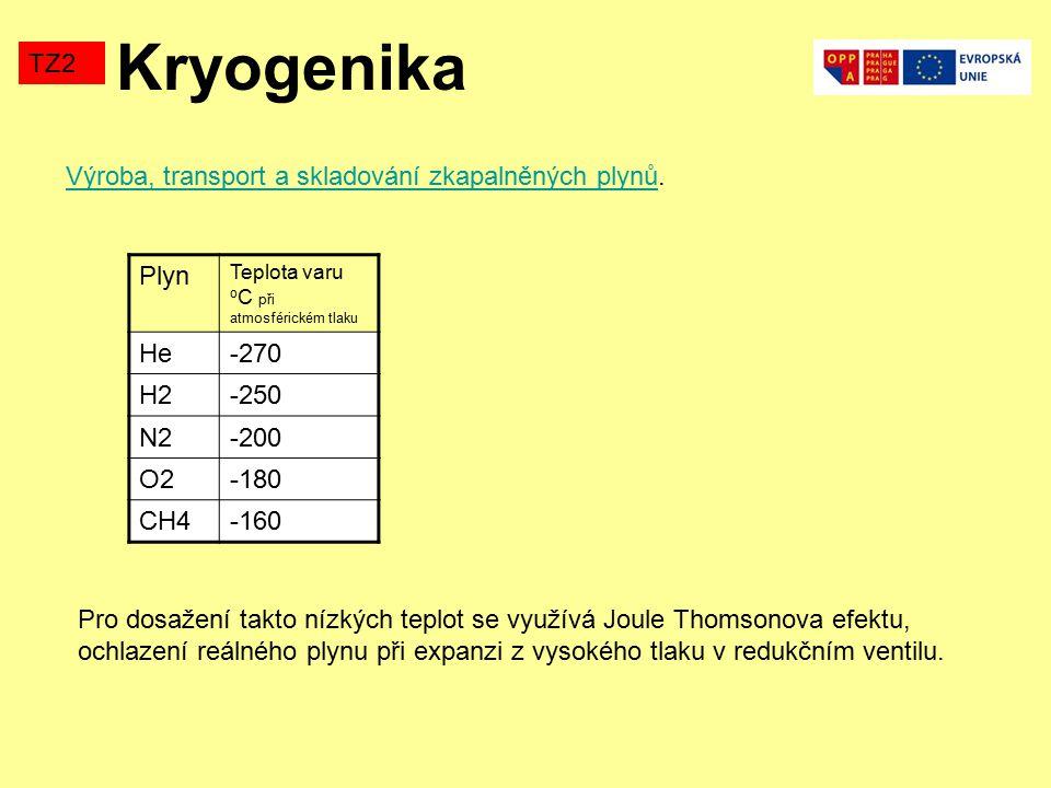 Kryogenika TZ2 Výroba, transport a skladování zkapalněných plynůVýroba, transport a skladování zkapalněných plynů. Plyn Teplota varu o C při atmosféri