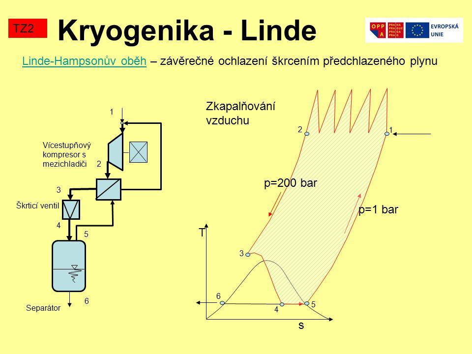 Kryogenika - Linde TZ2 1 2 4 3 Škrticí ventil Separátor Vícestupňový kompresor s mezichladiči 5 6 s T 1 2 3 4 6 5 p=1 bar p=200 bar Linde-Hampsonův ob