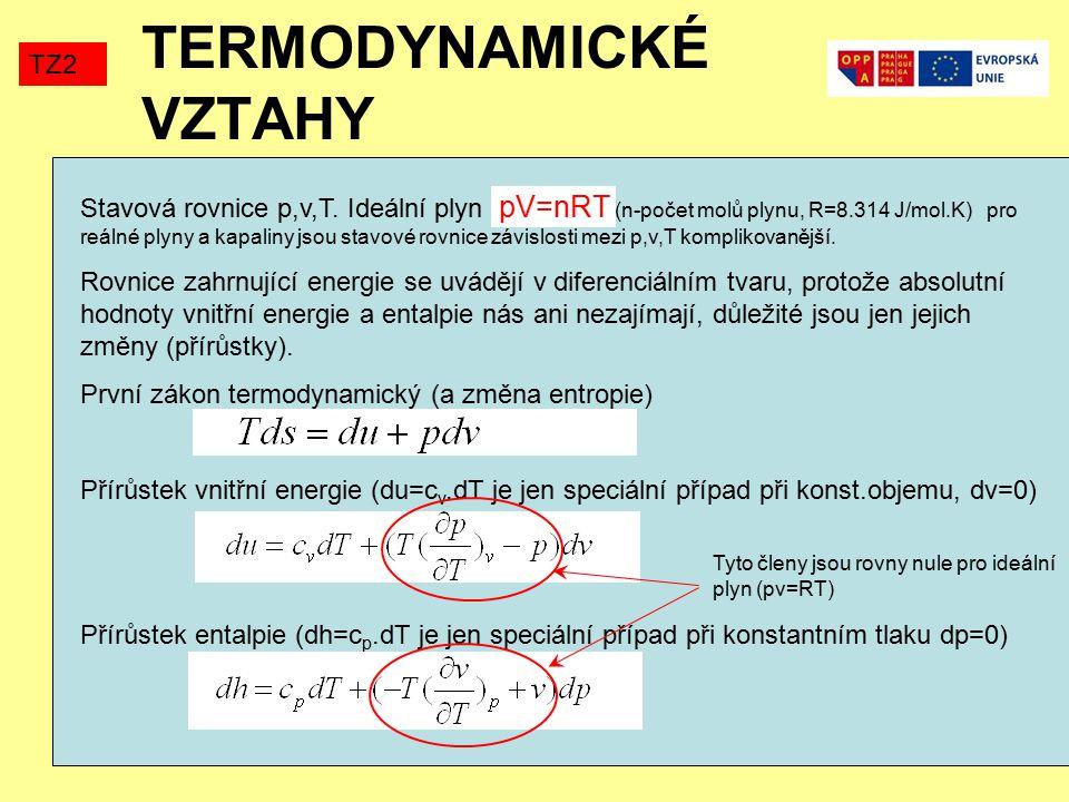 Stavová rovnice p,v,T. Ideální plyn pV=nRT (n-počet molů plynu, R=8.314 J/mol.K) pro reálné plyny a kapaliny jsou stavové rovnice závislosti mezi p,v,