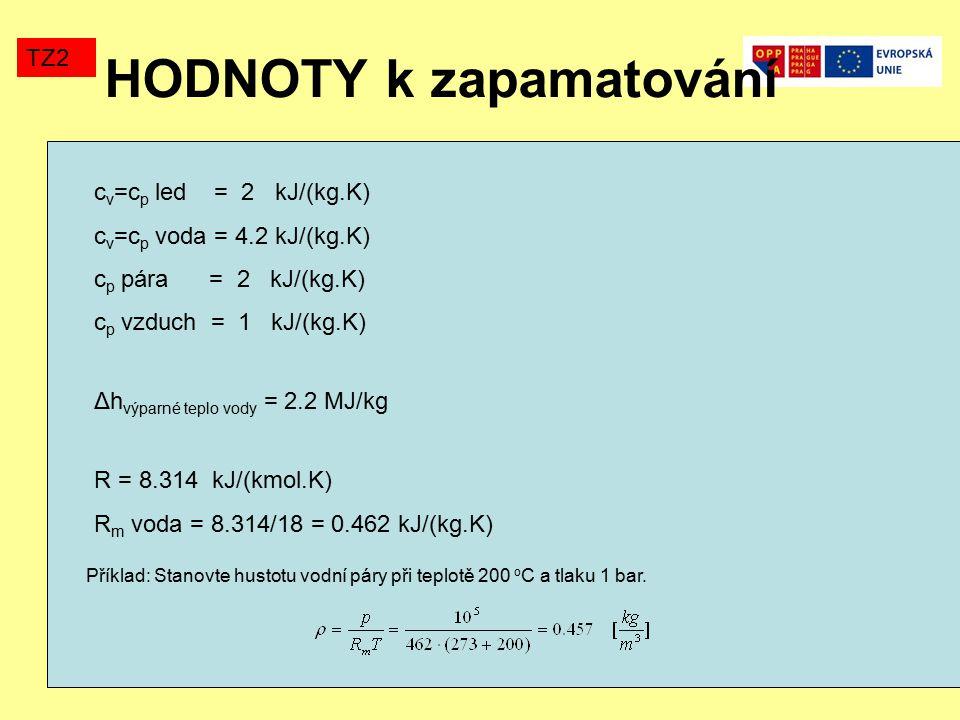 TZ2 c v =c p led = 2 kJ/(kg.K) c v =c p voda = 4.2 kJ/(kg.K) c p pára = 2 kJ/(kg.K) c p vzduch = 1 kJ/(kg.K) Δh výparné teplo vody = 2.2 MJ/kg R = 8.3