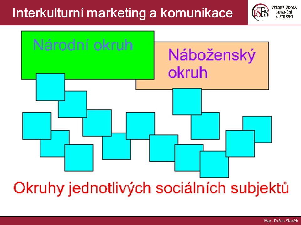 Tři kulturní okruhy Každá společnost (sociální skupina, organizace) má svojí vlastní kulturu. Lidé se však většinou prolínají mnoha sociálními celky a