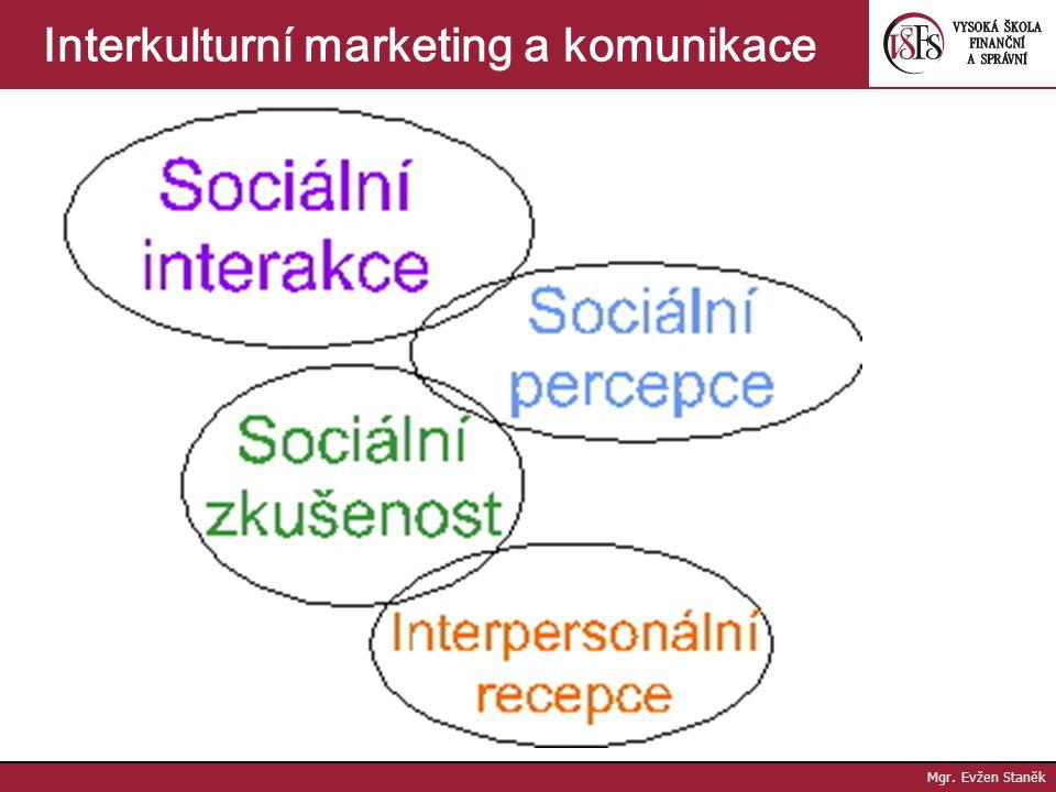 Sociální interakce Vzájemné působení (reagování ovlivňování) jedince a skupin. Je založená na Sociální percepci Percepce (vnímání) je proces, ve které