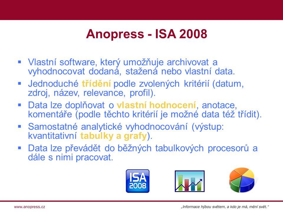 Anopress - ISA 2008  Vlastní software, který umožňuje archivovat a vyhodnocovat dodaná, stažená nebo vlastní data.