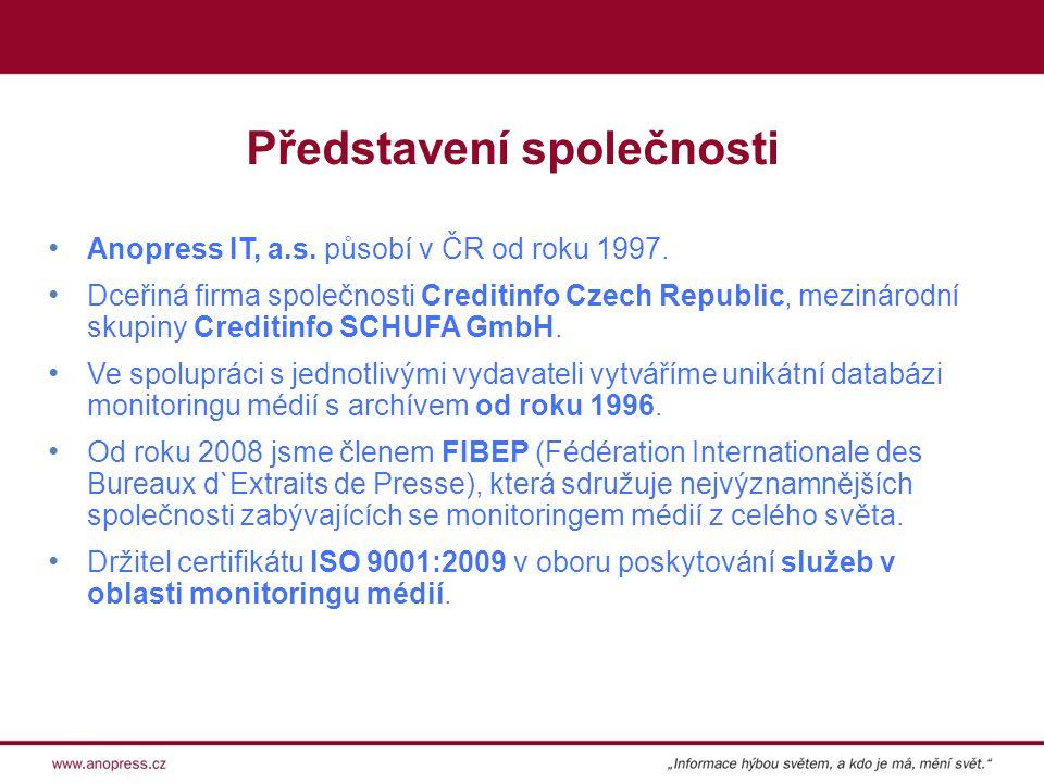 Anopress IT, a.s. působí v ČR od roku 1997.