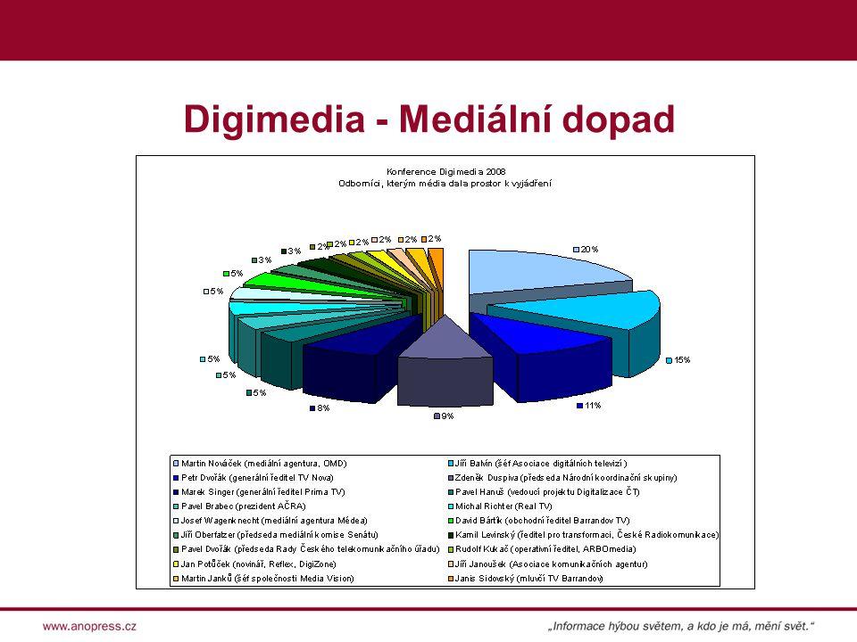 Digimedia - Mediální dopad