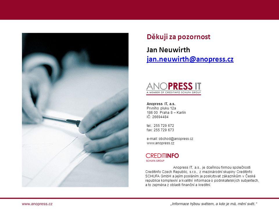 Děkuji za pozornost Jan Neuwirth jan.neuwirth@anopress.cz jan.neuwirth@anopress.cz Anopress IT, a.s.