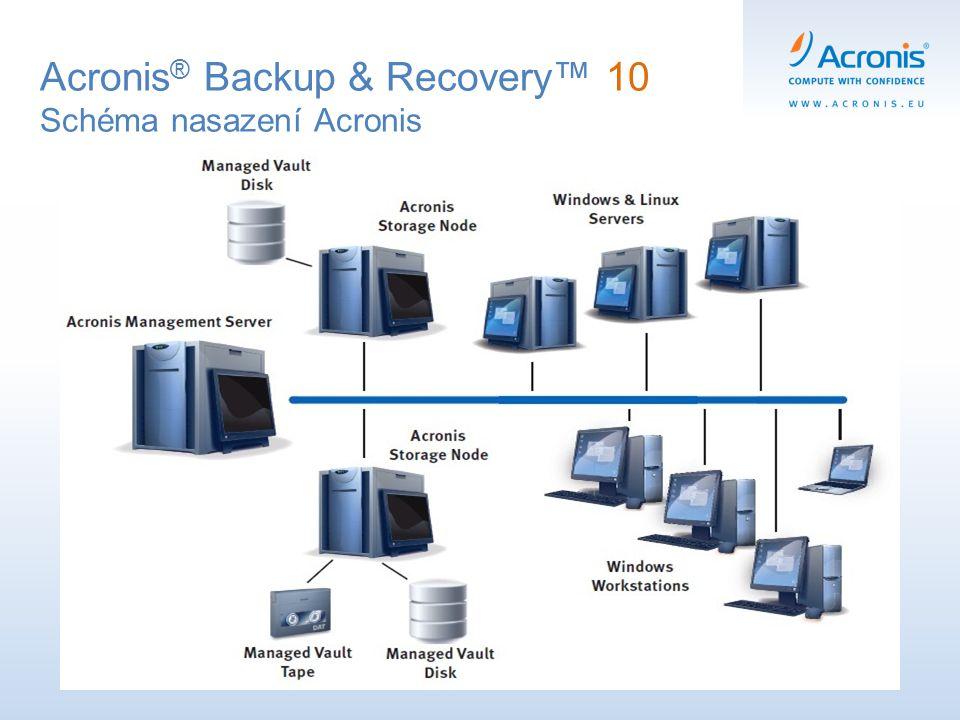 Acronis ® Backup & Recovery™ 10 Schéma nasazení Acronis